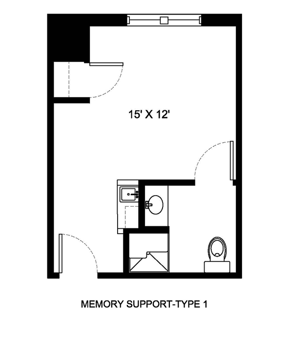 Memory Support - Type1